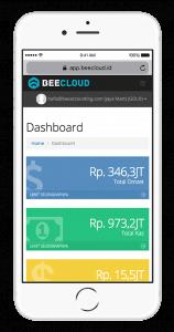 Software Akuntansi Online Tampilan Mobile Dashboard