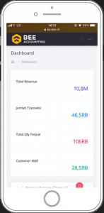 Screenshot Dashboard BA Dashboard di Hape